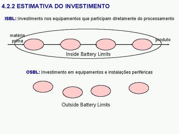 4. 2. 2 ESTIMATIVA DO INVESTIMENTO ISBL: Investimento nos equipamentos que participam diretamente do
