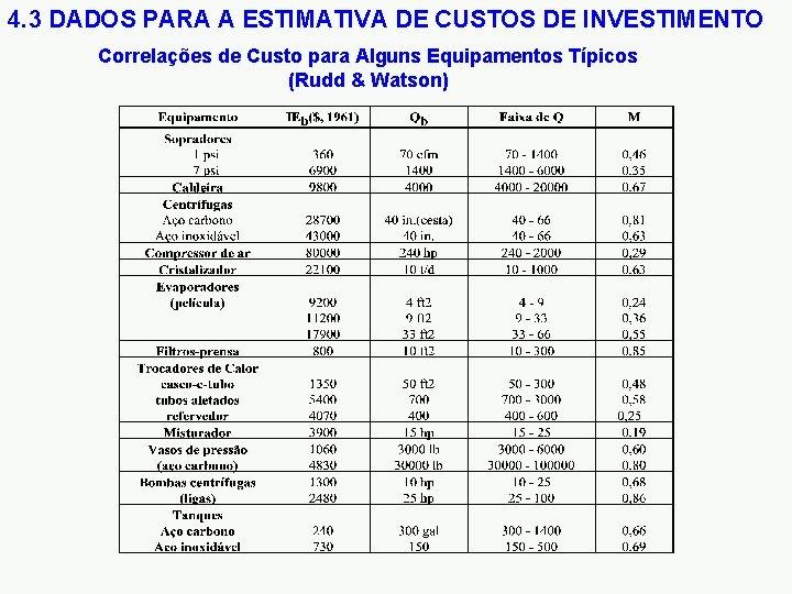 4. 3 DADOS PARA A ESTIMATIVA DE CUSTOS DE INVESTIMENTO Correlações de Custo para