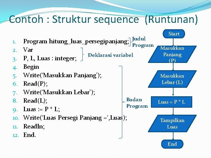 Contoh : Struktur sequence (Runtunan) Start 1. 2. 3. 4. 5. 6. 7. 8.