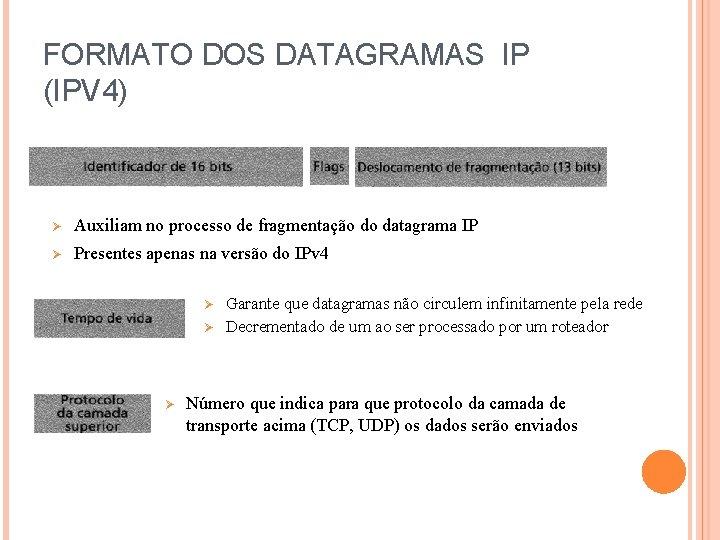 FORMATO DOS DATAGRAMAS IP (IPV 4) Ø Auxiliam no processo de fragmentação do datagrama