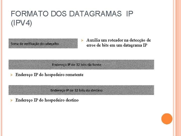 FORMATO DOS DATAGRAMAS IP (IPV 4) Ø Ø Endereço IP do hospedeiro remetente Ø
