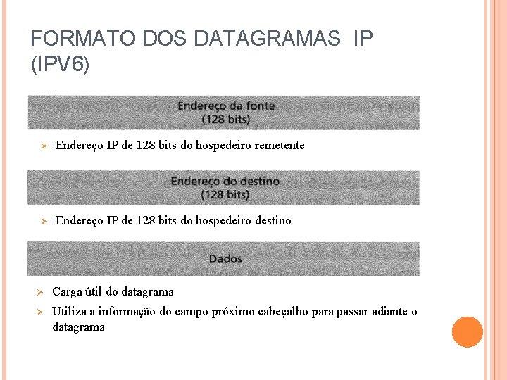 FORMATO DOS DATAGRAMAS IP (IPV 6) Ø Endereço IP de 128 bits do hospedeiro