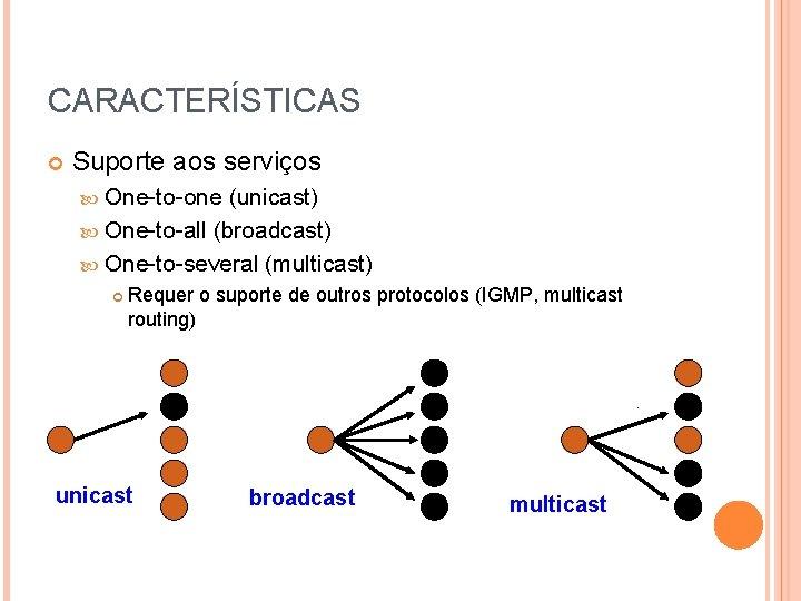 CARACTERÍSTICAS Suporte aos serviços One-to-one (unicast) One-to-all (broadcast) One-to-several (multicast) Requer o suporte de