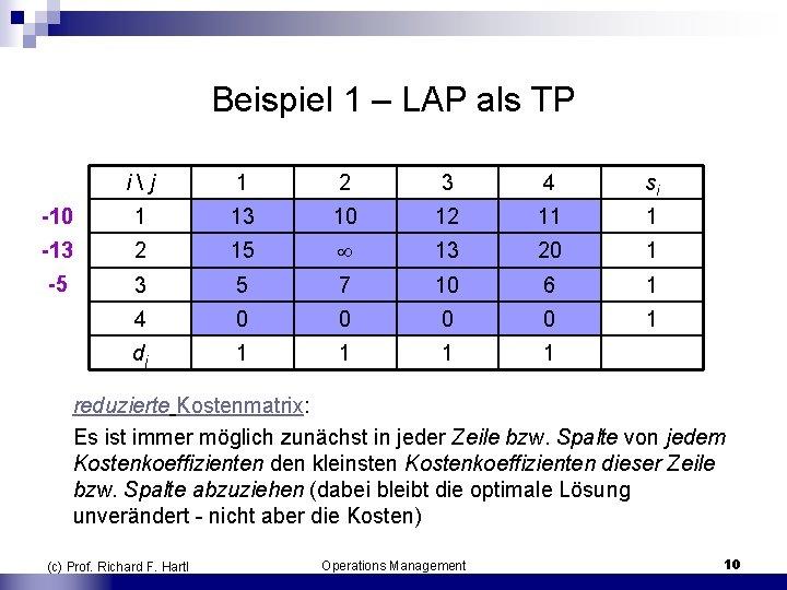 Beispiel 1 – LAP als TP i  j 1 2 3 4 si