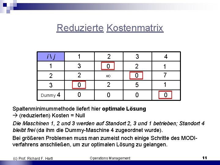 Reduzierte Kostenmatrix i  j 1 2 3 4 1 3 0 2 2
