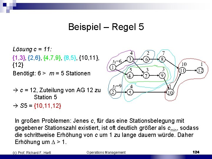 Beispiel – Regel 5 Lösung c = 11: {1, 3}, {2, 6}, {4, 7,