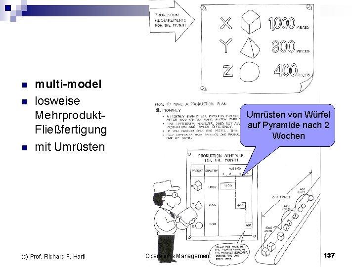 n n n multi-model losweise Mehrprodukt Fließfertigung mit Umrüsten (c) Prof. Richard F. Hartl