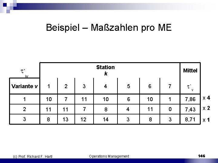 Beispiel – Maßzahlen pro ME Station k Mittel Variante v 1 2 3 4