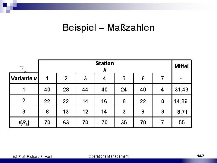 Beispiel – Maßzahlen Station k Mittel 1 2 3 4 5 6 7 kv
