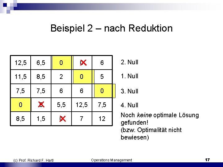 Beispiel 2 – nach Reduktion 12, 5 6, 5 0 0 6 2. Null