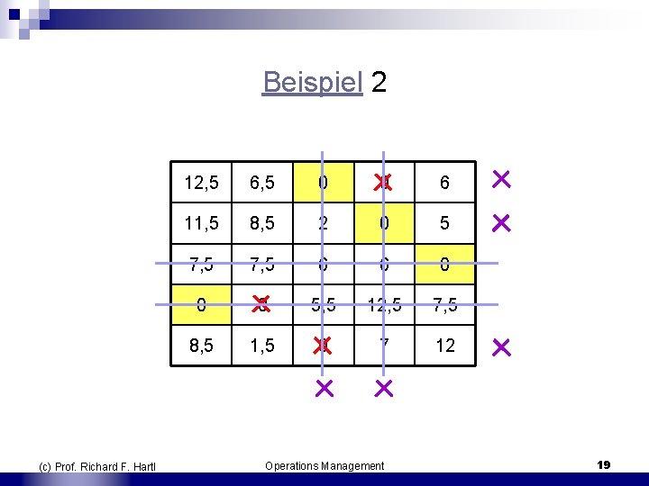 Beispiel 2 (c) Prof. Richard F. Hartl 12, 5 6, 5 0 0 6
