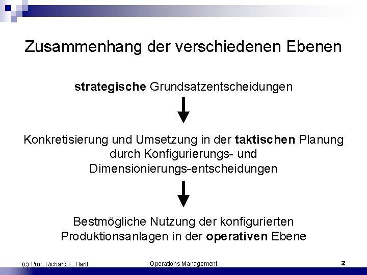 Zusammenhang der verschiedenen Ebenen strategische Grundsatzentscheidungen Konkretisierung und Umsetzung in der taktischen Planung durch