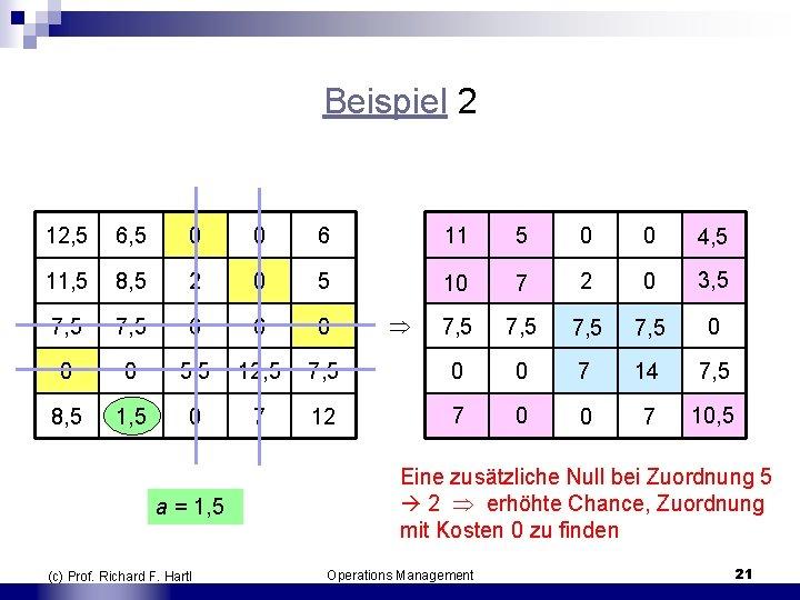 Beispiel 2 12, 5 6, 5 0 0 6 11 5 0 0 4,