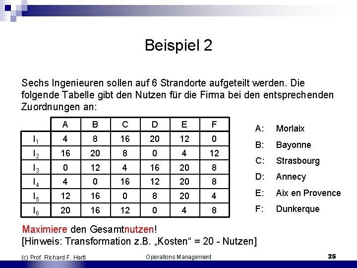Beispiel 2 Sechs Ingenieuren sollen auf 6 Strandorte aufgeteilt werden. Die folgende Tabelle gibt