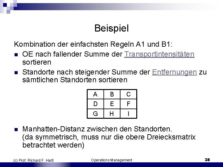 Beispiel Kombination der einfachsten Regeln A 1 und B 1: n OE nach fallender