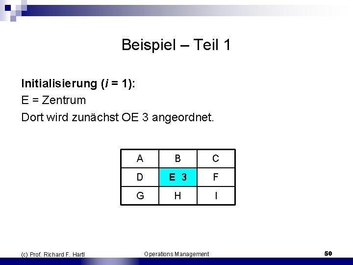 Beispiel – Teil 1 Initialisierung (i = 1): E = Zentrum Dort wird zunächst