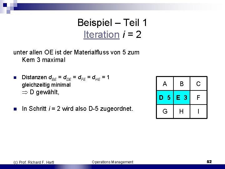 Beispiel – Teil 1 Iteration i = 2 unter allen OE ist der Materialfluss