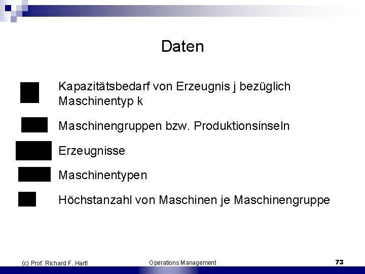 Daten Kapazitätsbedarf von Erzeugnis j bezüglich Maschinentyp k Maschinengruppen bzw. Produktionsinseln Erzeugnisse Maschinentypen Höchstanzahl