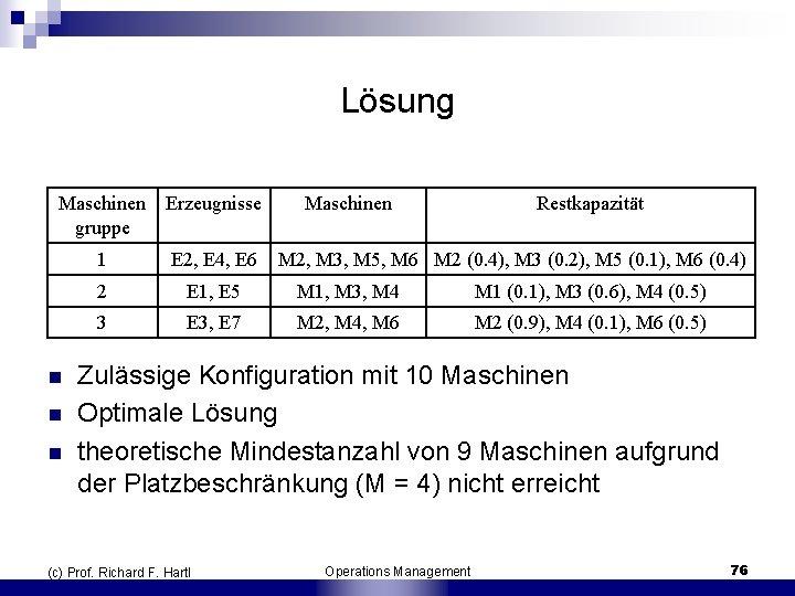 Lösung Maschinen gruppe Erzeugnisse 1 E 2, E 4, E 6 2 E 1,