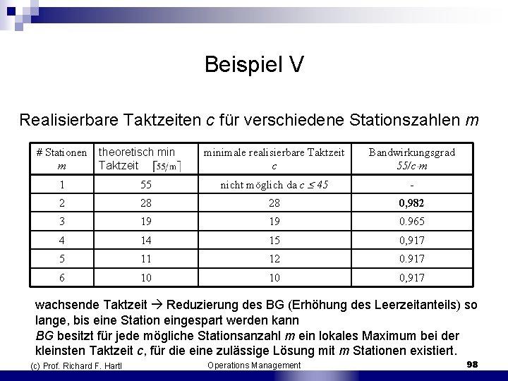 Beispiel V Realisierbare Taktzeiten c für verschiedene Stationszahlen m # Stationen m theoretisch min