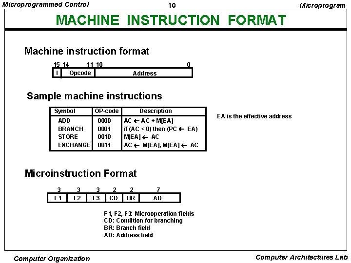 Microprogrammed Control 10 Microprogram MACHINE INSTRUCTION FORMAT Machine instruction format 15 14 11 10