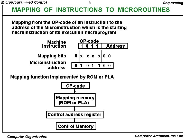Microprogrammed Control 8 Sequencing MAPPING OF INSTRUCTIONS TO MICROROUTINES Mapping from the OP-code of