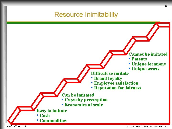 12 Resource Inimitability Cannot be imitated • Patents • Unique locations • Unique assets