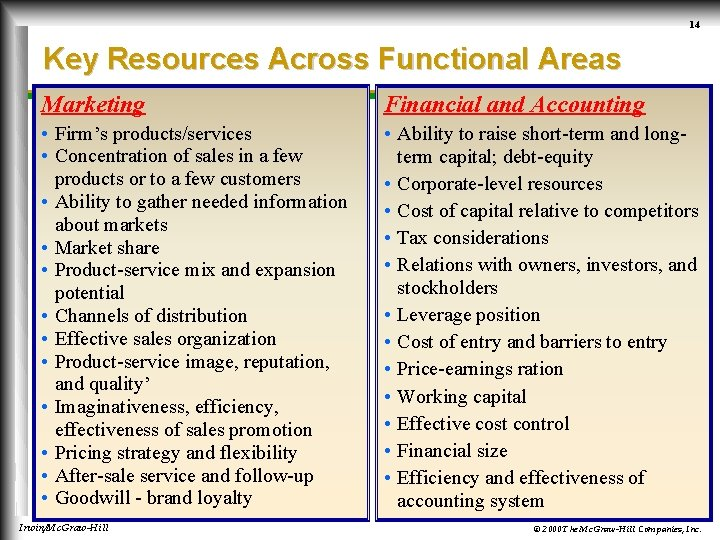 14 Key Resources Across Functional Areas Marketing Financial and Accounting • Firm's products/services •