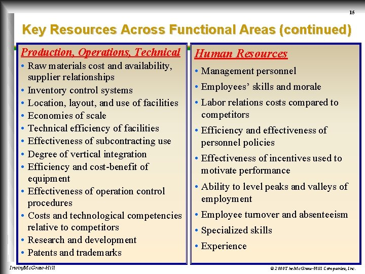 15 Key Resources Across Functional Areas (continued) Production, Operations, Technical • Raw materials cost