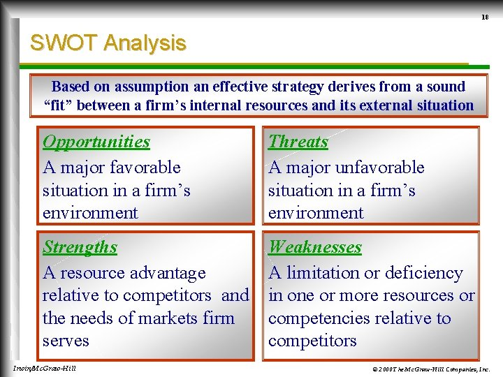 """18 SWOT Analysis Based on assumption an effective strategy derives from a sound """"fit"""""""