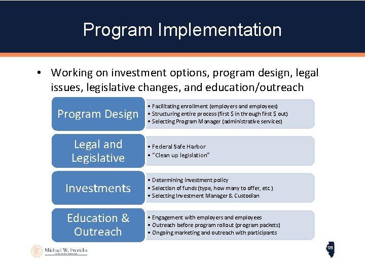 Program Implementation • Working on investment options, program design, legal issues, legislative changes, and