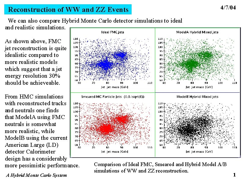 Reconstruction of WW and ZZ Events 4/7/04 We can also compare Hybrid Monte Carlo