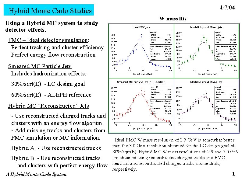 4/7/04 Hybrid Monte Carlo Studies Using a Hybrid MC system to study detector effects.