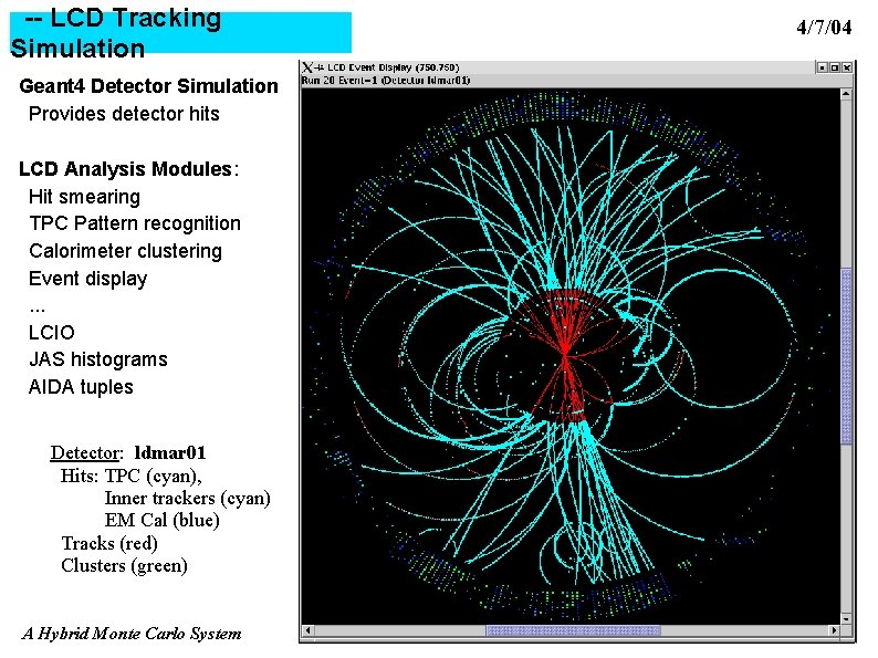 -- LCD Tracking Simulation 4/7/04 Geant 4 Detector Simulation Provides detector hits LCD Analysis