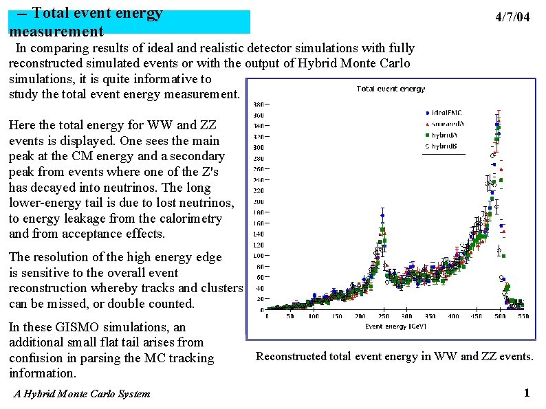 -- Total event energy measurement 4/7/04 In comparing results of ideal and realistic detector