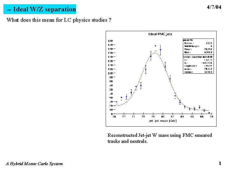 4/7/04 -- Ideal W/Z separation What does this mean for LC physics studies ?