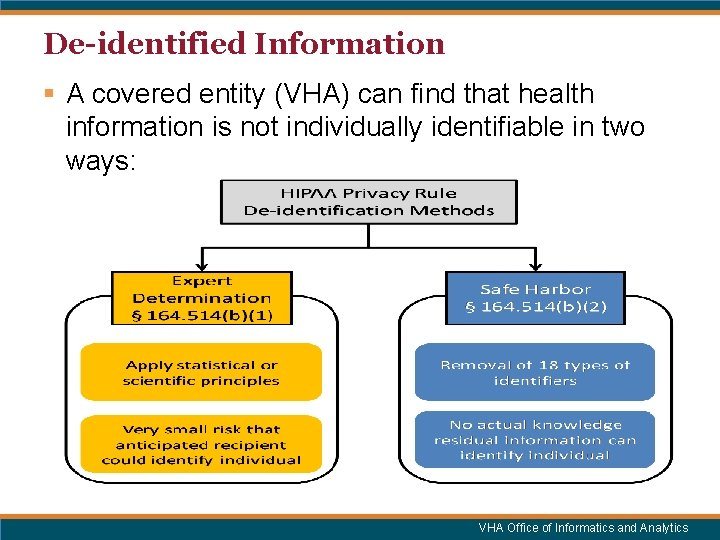 De-identified Information § A covered entity (VHA) can find that health information is not