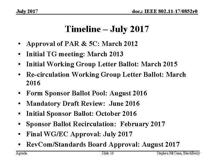 July 2017 doc. : IEEE 802. 11 -17/0852 r 0 Timeline – July 2017