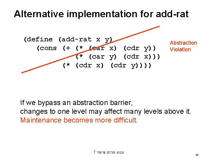 Alternative implementation for add-rat (define (add-rat x y) (cons (+ (* (car x) (cdr