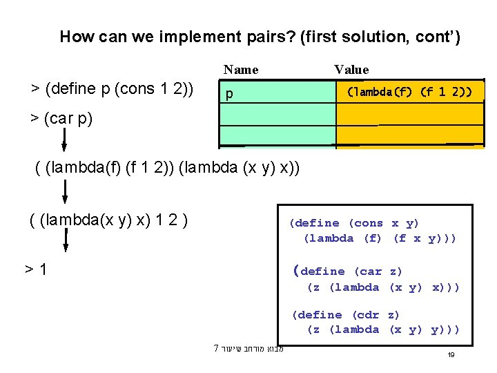 How can we implement pairs? (first solution, cont') Name > (define p (cons 1