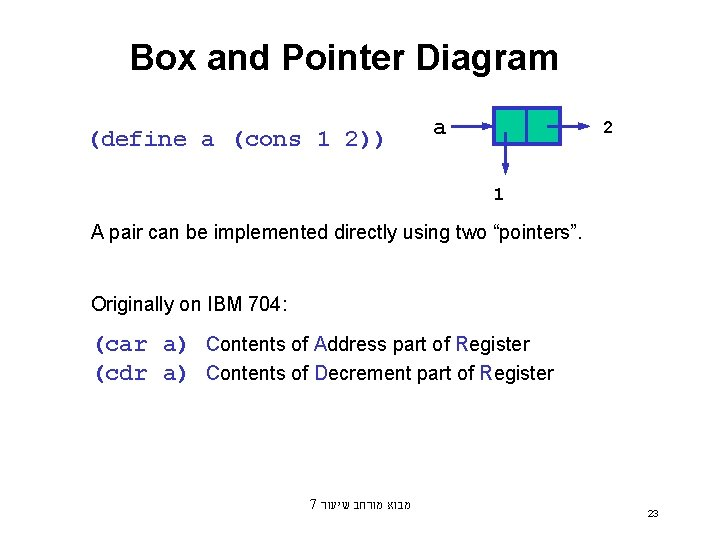 Box and Pointer Diagram (define a (cons 1 2)) a 2 1 A pair
