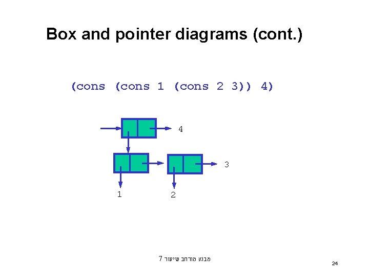 Box and pointer diagrams (cont. ) (cons 1 (cons 2 3)) 4) 4 3