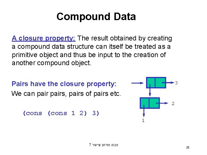 Compound Data A closure property: The result obtained by creating a compound data structure