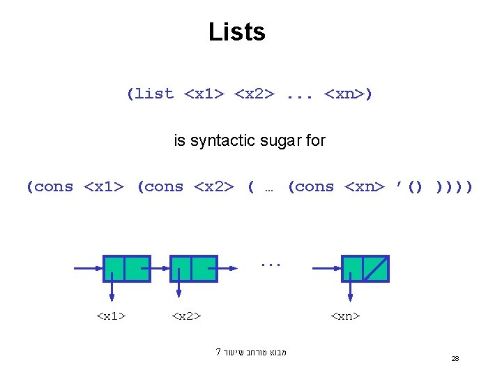 Lists (list <x 1> <x 2>. . . <xn>) is syntactic sugar for (cons