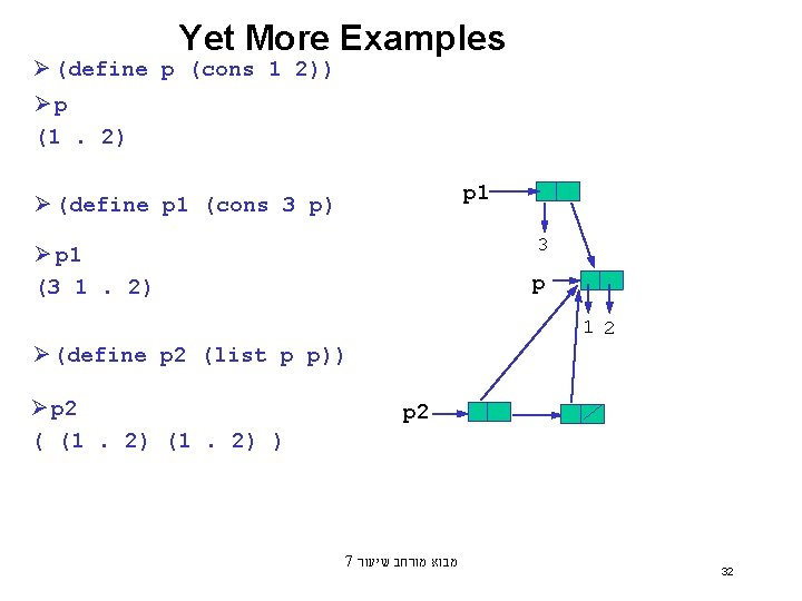 Yet More Examples Ø (define p (cons 1 2)) Øp (1. 2) p 1