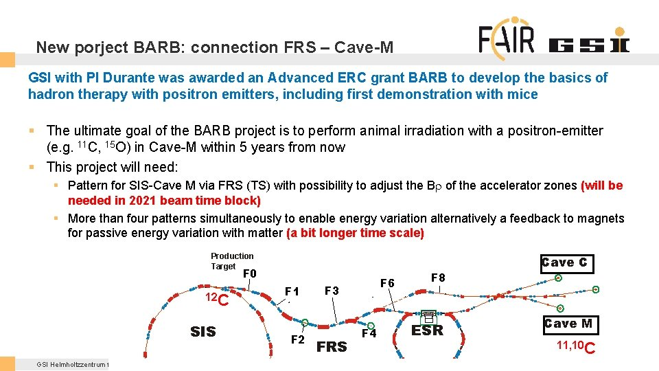 New porject BARB: connection FRS – Cave-M GSI with PI Durante was awarded an