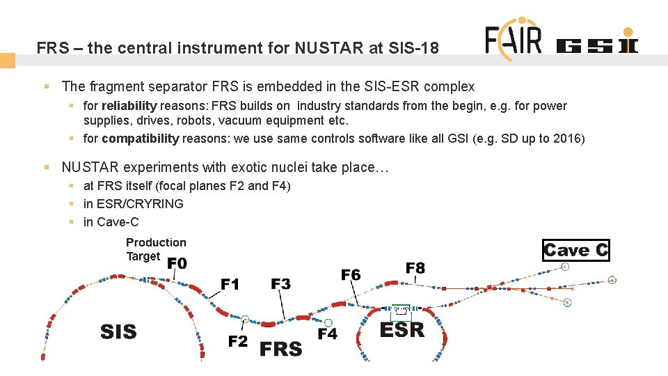 FRS – the central instrument for NUSTAR at SIS-18 § The fragment separator FRS