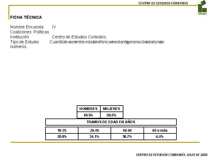 CENTRO DE ESTUDIOS CORBIOBIO FICHA TÉCNICA Nombre Encuesta: IV Coaliciones Políticas. Institución: Centro de