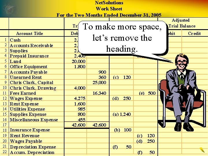 Net. Solutions Work Sheet For the Two Months Ended December 31, 2005 Adjustments To