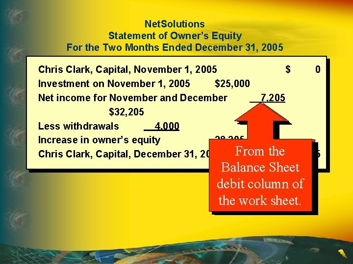 Net. Solutions Statement of Owner's Equity For the Two Months Ended December 31, 2005